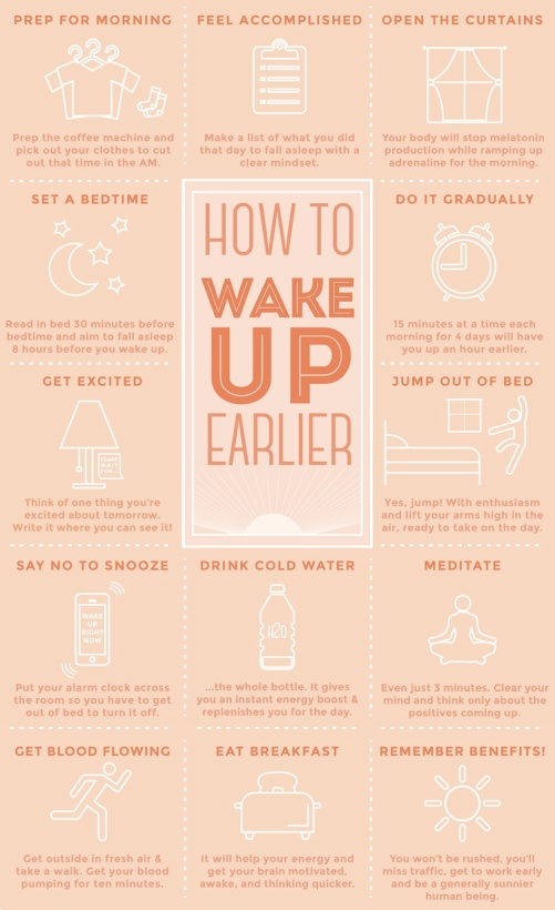howtowakeupearly_sml